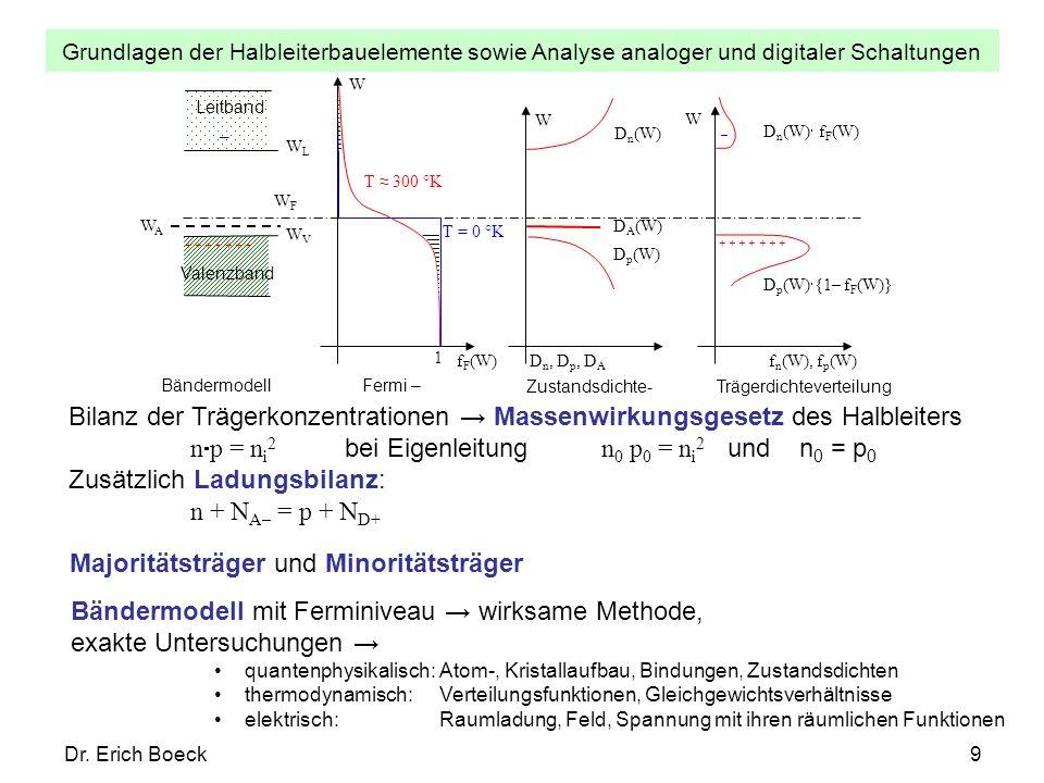 Grundlagen der Halbleiterbauelemente sowie Analyse analoger und digitaler Schaltungen Dr. Erich Boeck9 Trägerdichteverteilung D p (W) {1– f F (W)} WFW