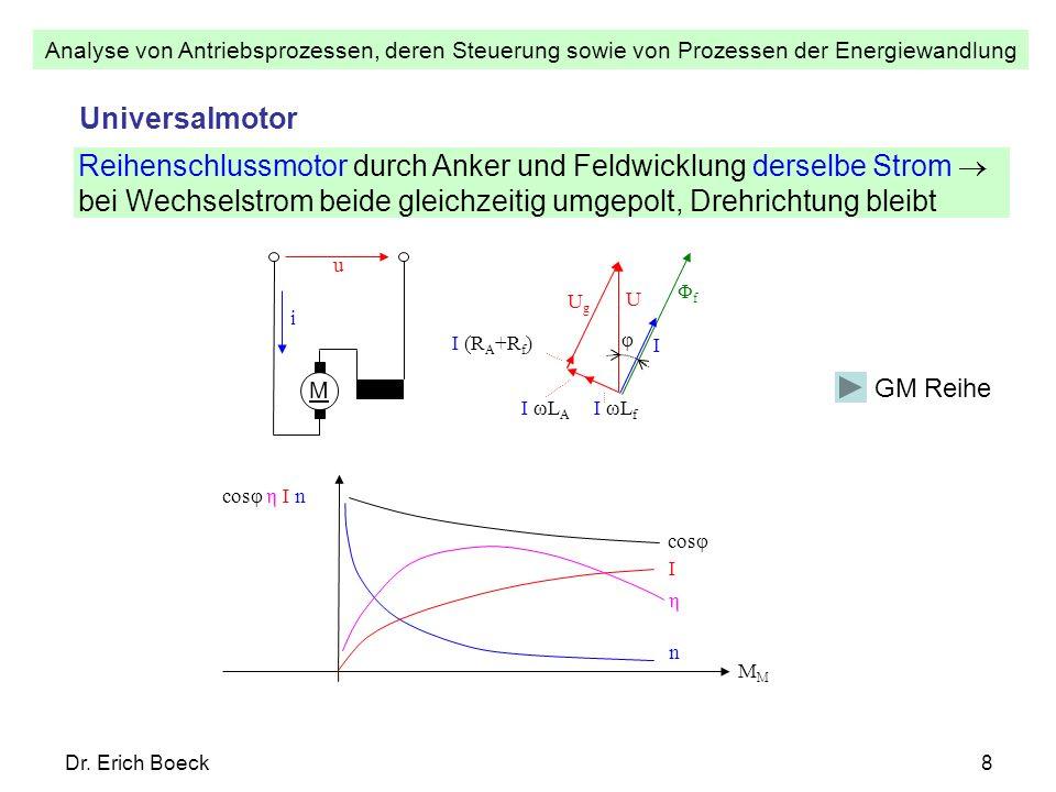 Analyse von Antriebsprozessen, deren Steuerung sowie von Prozessen der Energiewandlung Dr. Erich Boeck8 Universalmotor Reihenschlussmotor durch Anker