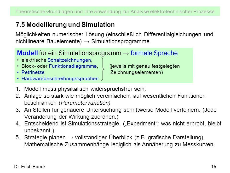 Theoretische Grundlagen und ihre Anwendung zur Analyse elektrotechnischer Prozesse Dr. Erich Boeck15 7.5 Modellierung und Simulation Möglichkeiten num