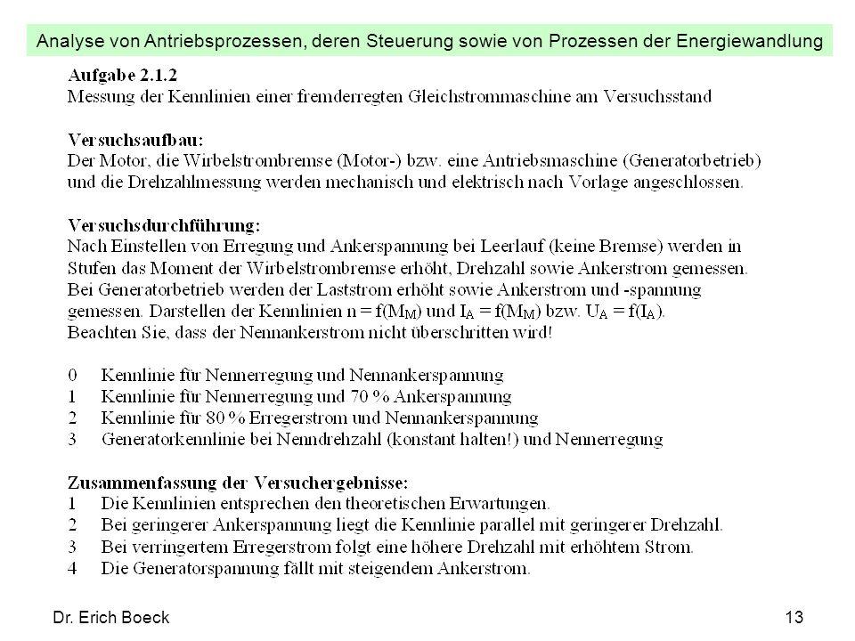 Analyse von Antriebsprozessen, deren Steuerung sowie von Prozessen der Energiewandlung Dr. Erich Boeck13