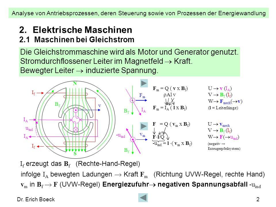 Analyse von Antriebsprozessen, deren Steuerung sowie von Prozessen der Energiewandlung Dr. Erich Boeck2 2.Elektrische Maschinen 2.1 Maschinen bei Glei
