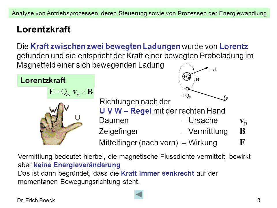 Analyse von Antriebsprozessen, deren Steuerung sowie von Prozessen der Energiewandlung Dr. Erich Boeck3 Lorentzkraft Die Kraft zwischen zwei bewegten