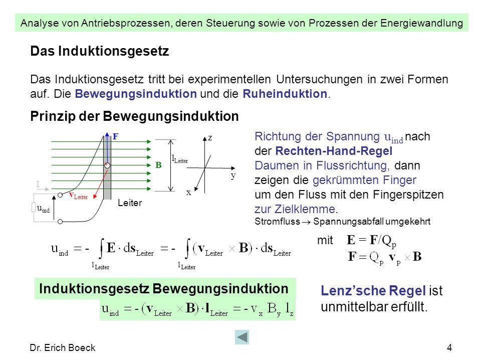 Analyse von Antriebsprozessen, deren Steuerung sowie von Prozessen der Energiewandlung Dr. Erich Boeck4 Das Induktionsgesetz Das Induktionsgesetz trit