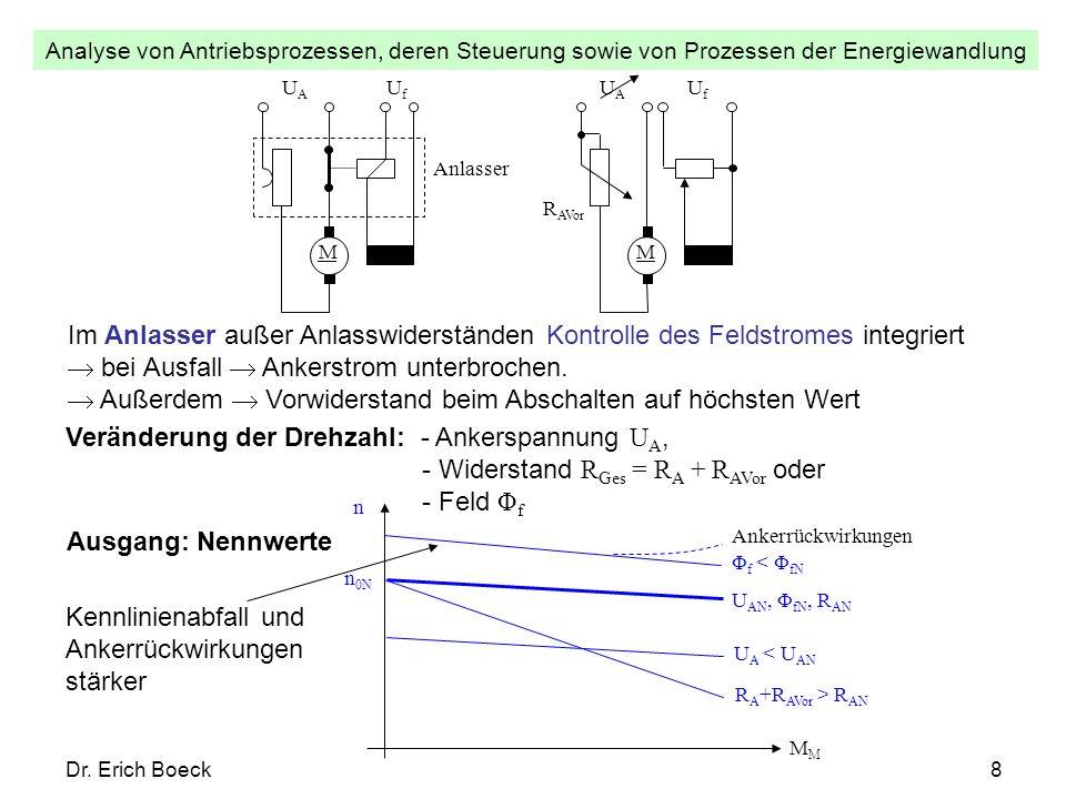 Analyse von Antriebsprozessen, deren Steuerung sowie von Prozessen der Energiewandlung Dr. Erich Boeck8 M UAUA UfUf Anlasser M UAUA UfUf R AVor Im Anl