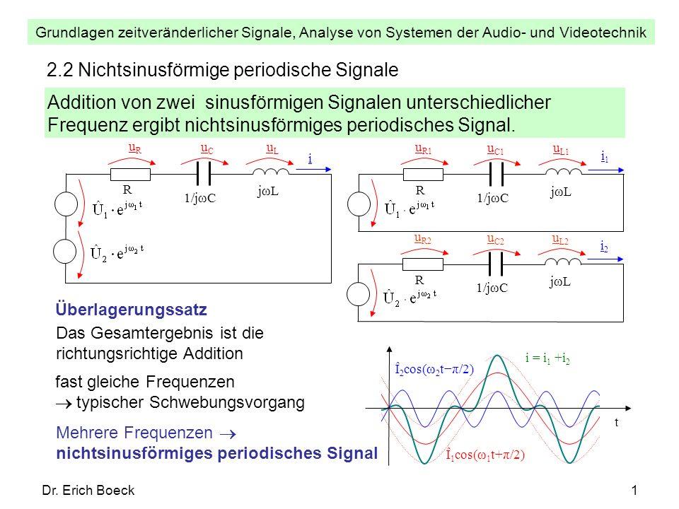 Grundlagen zeitveränderlicher Signale, Analyse von Systemen der Audio- und Videotechnik Dr. Erich Boeck1 2.2 Nichtsinusförmige periodische Signale Add