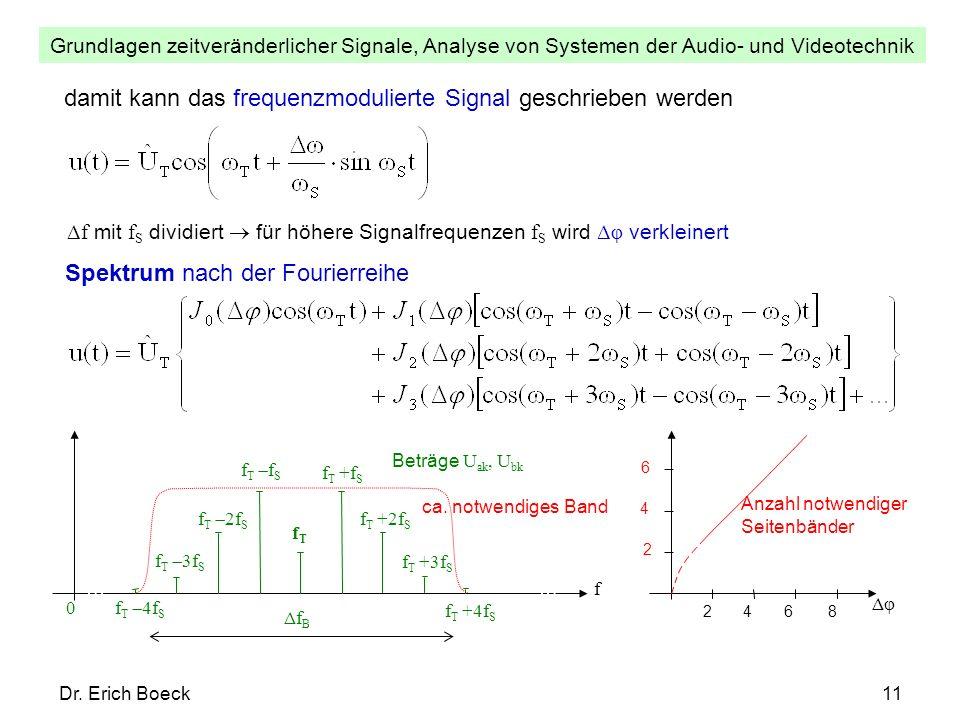 Grundlagen zeitveränderlicher Signale, Analyse von Systemen der Audio- und Videotechnik Dr. Erich Boeck11 damit kann das frequenzmodulierte Signal ges
