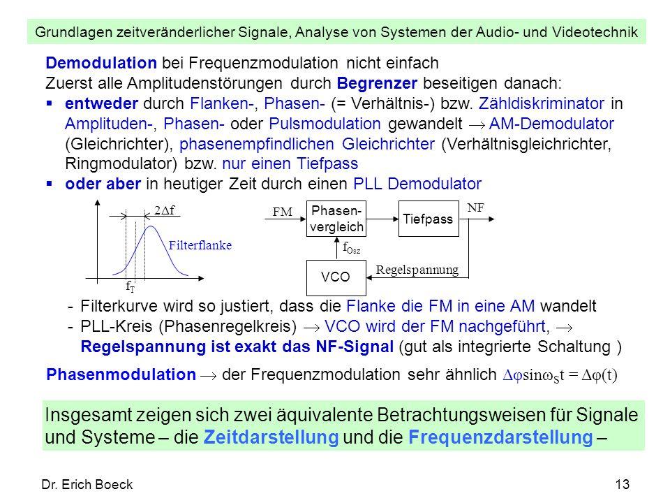 Grundlagen zeitveränderlicher Signale, Analyse von Systemen der Audio- und Videotechnik Dr. Erich Boeck13 Demodulation bei Frequenzmodulation nicht ei