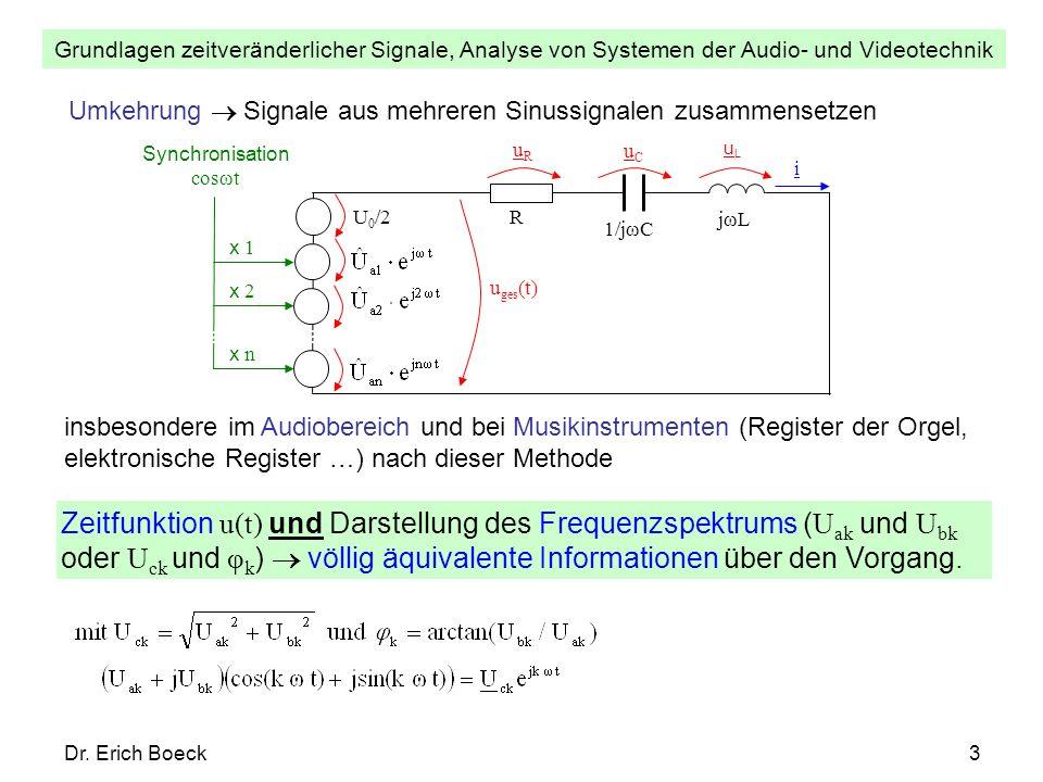 Grundlagen zeitveränderlicher Signale, Analyse von Systemen der Audio- und Videotechnik Dr. Erich Boeck3 Umkehrung Signale aus mehreren Sinussignalen