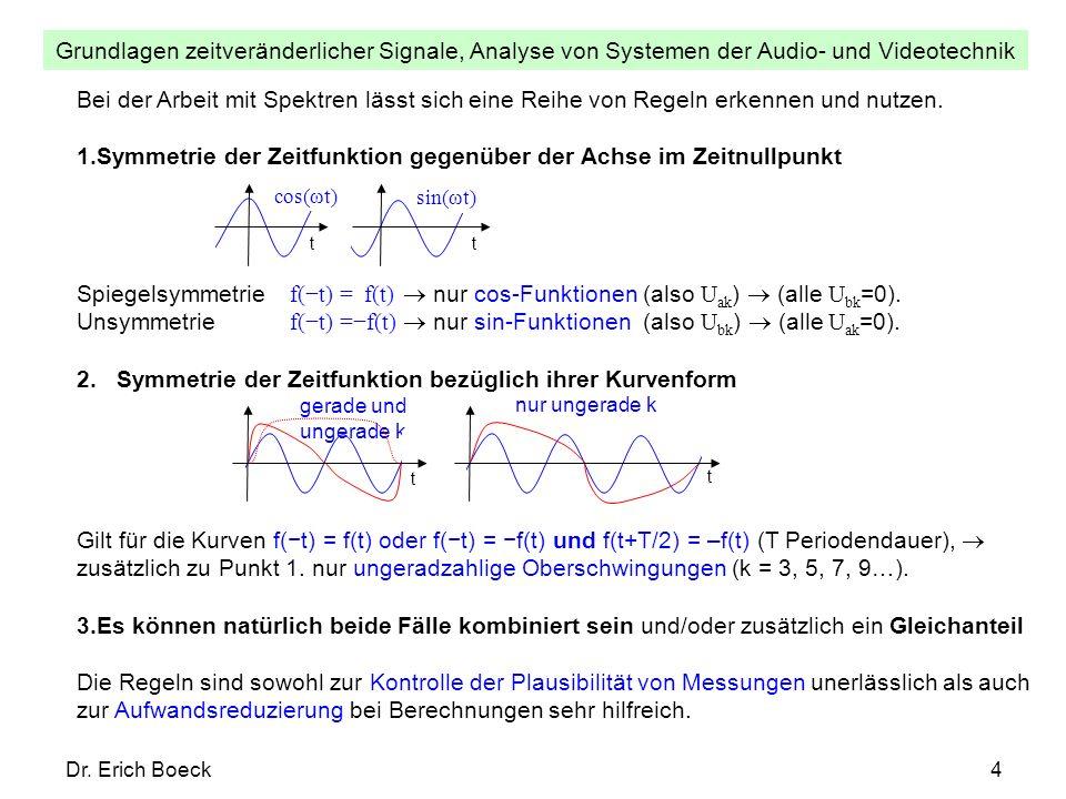 Grundlagen zeitveränderlicher Signale, Analyse von Systemen der Audio- und Videotechnik Dr. Erich Boeck4 Bei der Arbeit mit Spektren lässt sich eine R