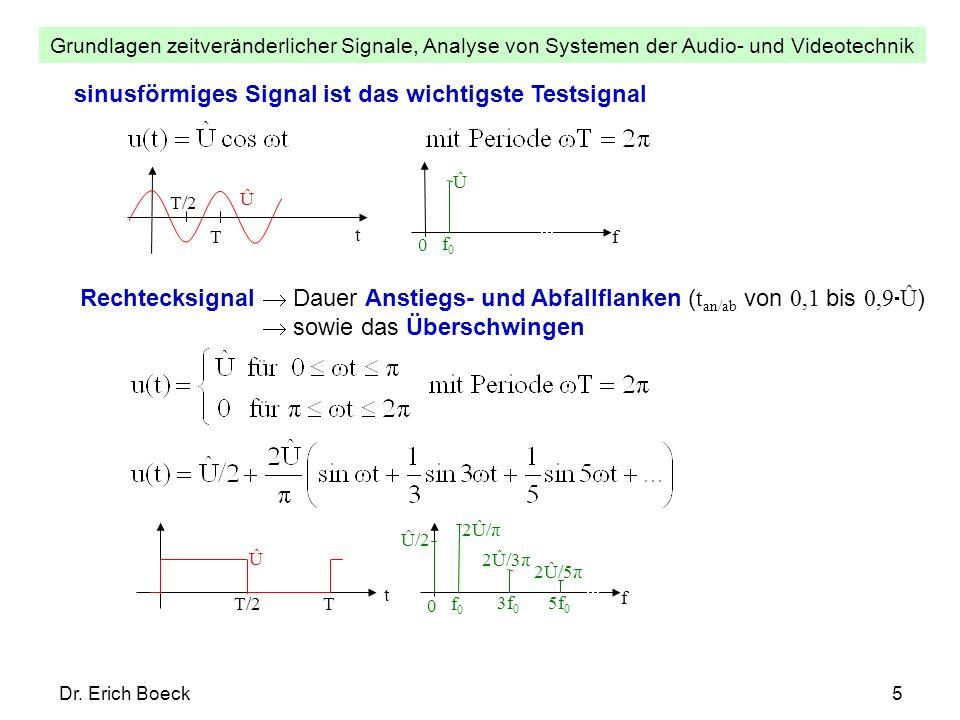 Grundlagen zeitveränderlicher Signale, Analyse von Systemen der Audio- und Videotechnik Dr. Erich Boeck5 sinusförmiges Signal ist das wichtigste Tests