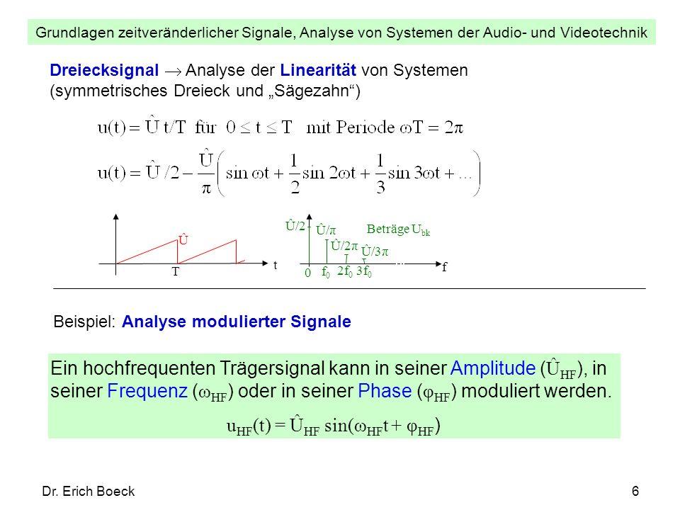 Grundlagen zeitveränderlicher Signale, Analyse von Systemen der Audio- und Videotechnik Dr. Erich Boeck6 Dreiecksignal Analyse der Linearität von Syst