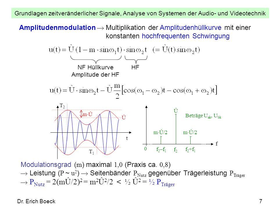 Grundlagen zeitveränderlicher Signale, Analyse von Systemen der Audio- und Videotechnik Dr. Erich Boeck7 Amplitudenmodulation Multiplikation der Ampli