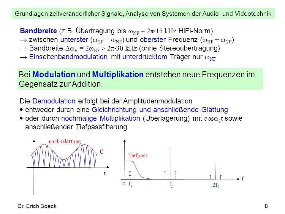 Grundlagen zeitveränderlicher Signale, Analyse von Systemen der Audio- und Videotechnik Dr. Erich Boeck8 Bandbreite (z.B. Übertragung bis ω NF = 2π 15