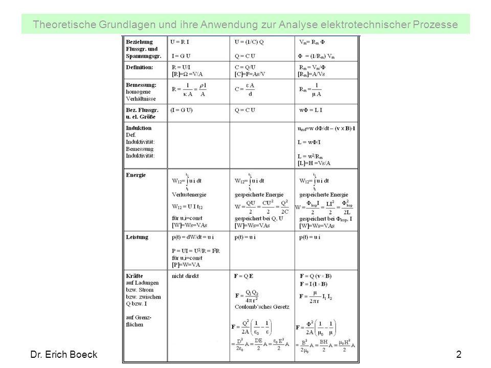 Theoretische Grundlagen und ihre Anwendung zur Analyse elektrotechnischer Prozesse Dr. Erich Boeck3