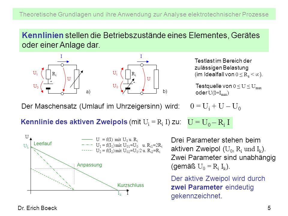 Theoretische Grundlagen und ihre Anwendung zur Analyse elektrotechnischer Prozesse Dr. Erich Boeck5 Kennlinien stellen die Betriebszustände eines Elem