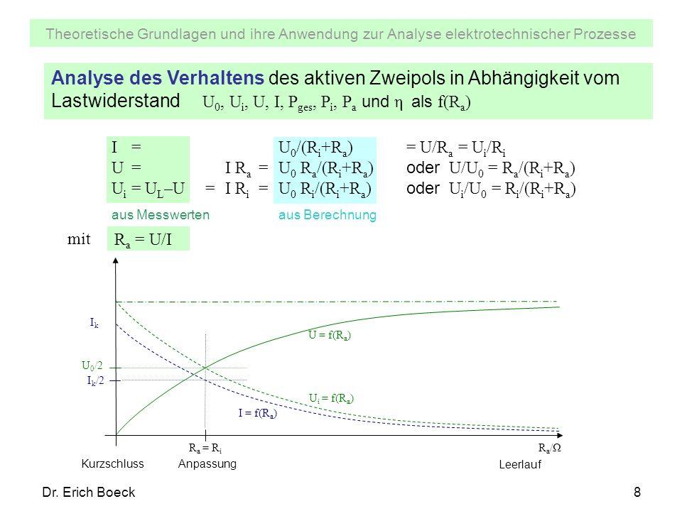 Theoretische Grundlagen und ihre Anwendung zur Analyse elektrotechnischer Prozesse Dr. Erich Boeck8 Analyse des Verhaltens des aktiven Zweipols in Abh