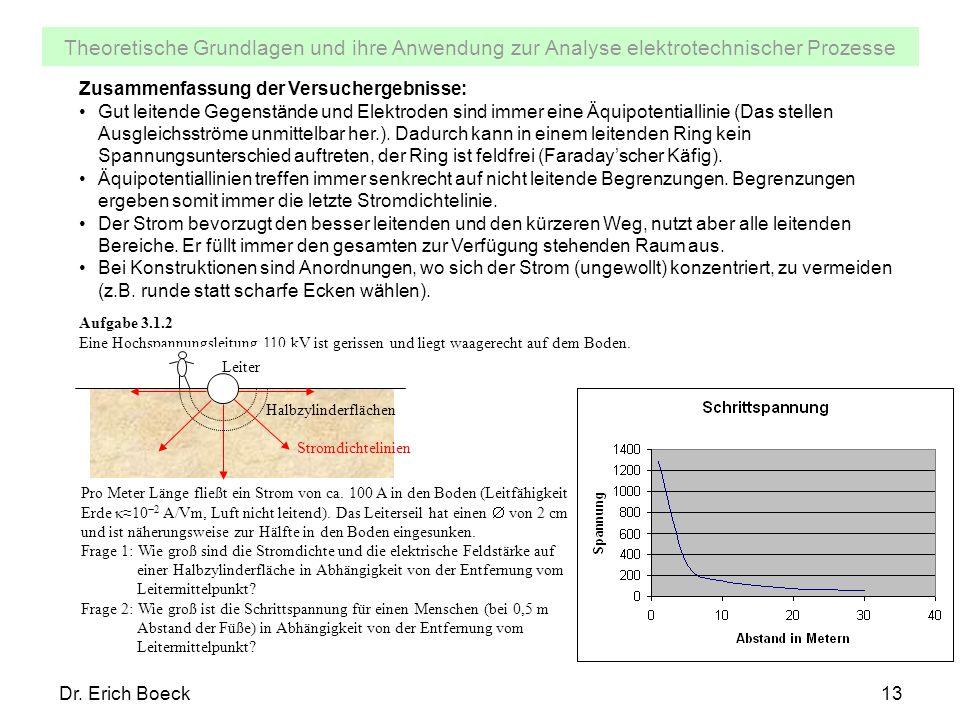 Theoretische Grundlagen und ihre Anwendung zur Analyse elektrotechnischer Prozesse Dr. Erich Boeck13 Zusammenfassung der Versuchergebnisse: Gut leiten