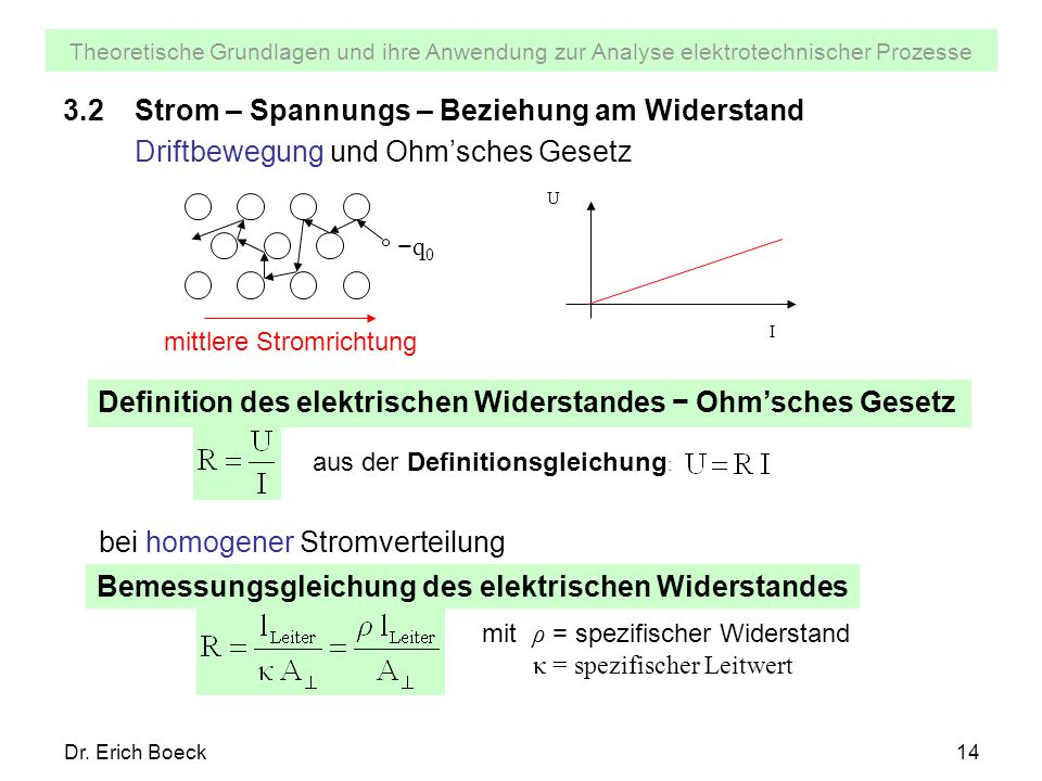 Theoretische Grundlagen und ihre Anwendung zur Analyse elektrotechnischer Prozesse Dr. Erich Boeck14 3.2Strom – Spannungs – Beziehung am Widerstand Dr