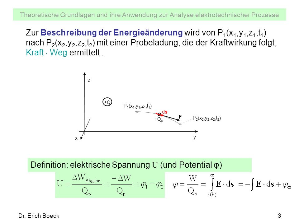 Theoretische Grundlagen und ihre Anwendung zur Analyse elektrotechnischer Prozesse Dr. Erich Boeck3 Zur Beschreibung der Energieänderung wird von P 1