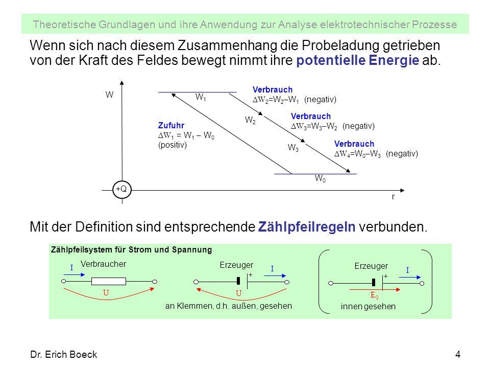 Theoretische Grundlagen und ihre Anwendung zur Analyse elektrotechnischer Prozesse Dr. Erich Boeck4 Wenn sich nach diesem Zusammenhang die Probeladung