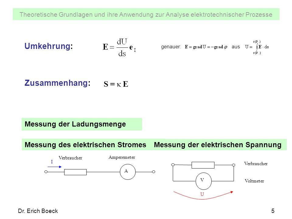 Theoretische Grundlagen und ihre Anwendung zur Analyse elektrotechnischer Prozesse Dr. Erich Boeck5 Messung der Ladungsmenge Messung des elektrischen