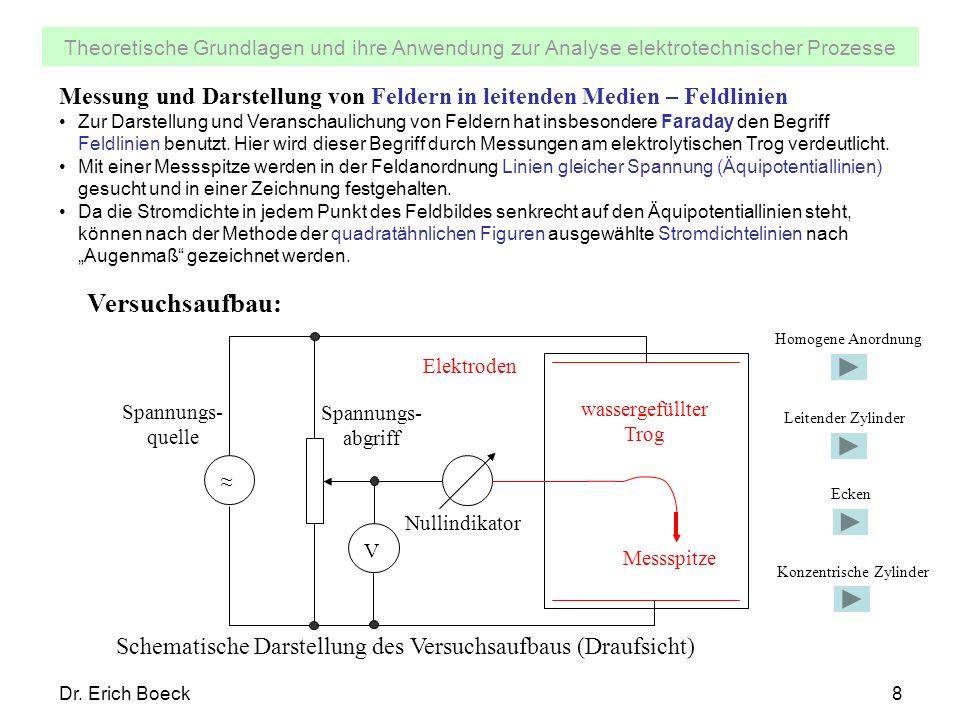 Theoretische Grundlagen und ihre Anwendung zur Analyse elektrotechnischer Prozesse Dr. Erich Boeck8 Spannungs- quelle V Elektroden Nullindikator Messs