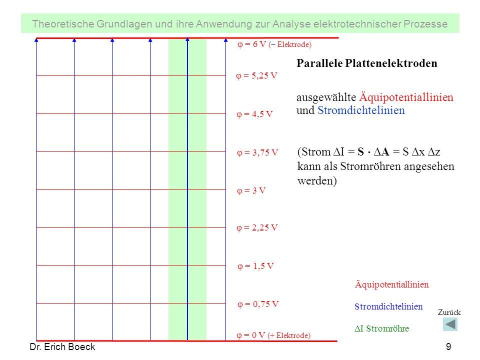 Theoretische Grundlagen und ihre Anwendung zur Analyse elektrotechnischer Prozesse Dr. Erich Boeck9 ΔI Stromröhre (Strom ΔI = S ΔA = S Δx Δz kann als