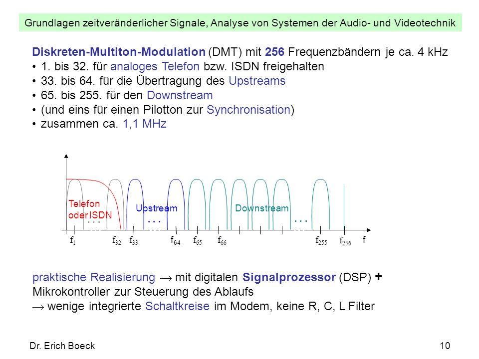 Grundlagen zeitveränderlicher Signale, Analyse von Systemen der Audio- und Videotechnik Dr. Erich Boeck10 Diskreten-Multiton-Modulation (DMT) mit 256