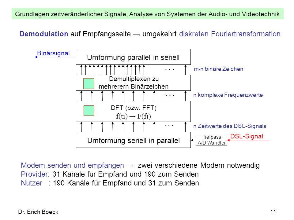 Grundlagen zeitveränderlicher Signale, Analyse von Systemen der Audio- und Videotechnik Dr. Erich Boeck11 Demodulation auf Empfangsseite umgekehrt dis