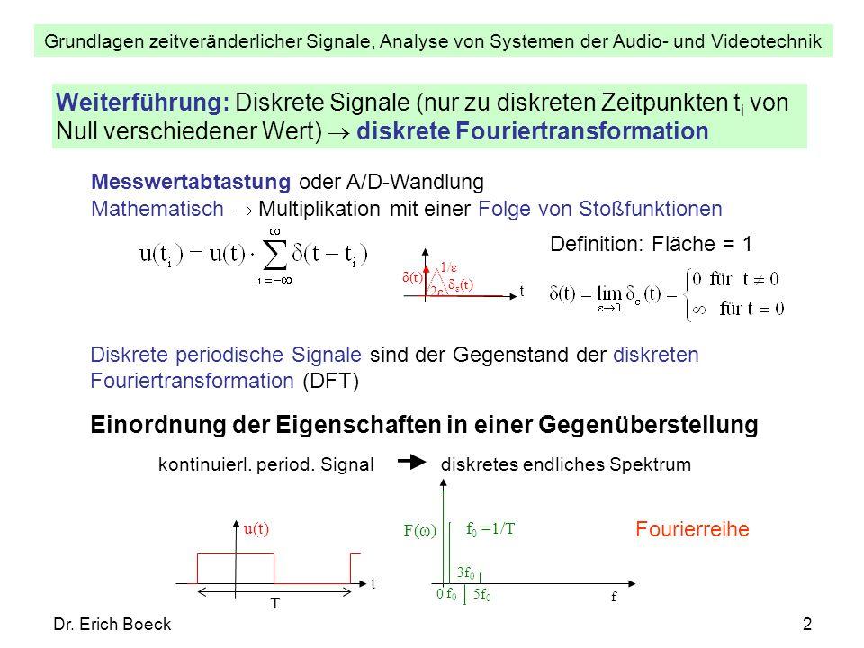 Grundlagen zeitveränderlicher Signale, Analyse von Systemen der Audio- und Videotechnik Dr. Erich Boeck2 Weiterführung: Diskrete Signale (nur zu diskr