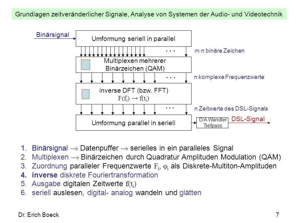 Grundlagen zeitveränderlicher Signale, Analyse von Systemen der Audio- und Videotechnik Dr. Erich Boeck7 Binärsignal Umformung seriell in parallel Mul