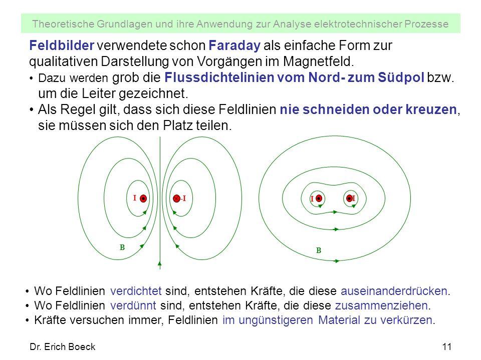 Theoretische Grundlagen und ihre Anwendung zur Analyse elektrotechnischer Prozesse Dr. Erich Boeck11 Feldbilder verwendete schon Faraday als einfache