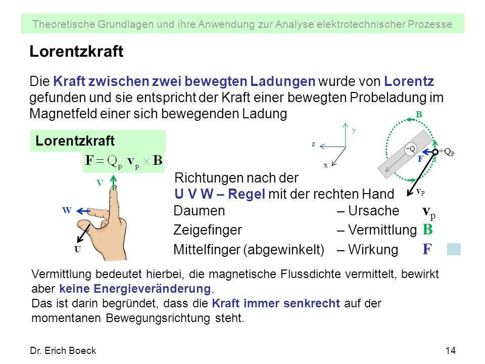 Theoretische Grundlagen und ihre Anwendung zur Analyse elektrotechnischer Prozesse Dr. Erich Boeck14 Lorentzkraft Vermittlung bedeutet hierbei, die ma