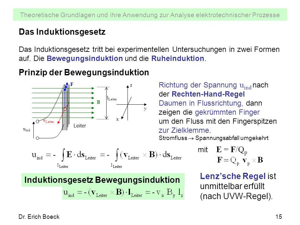 Theoretische Grundlagen und ihre Anwendung zur Analyse elektrotechnischer Prozesse +++ Dr. Erich Boeck15 Das Induktionsgesetz Das Induktionsgesetz tri