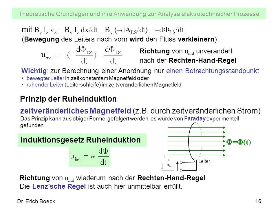 Theoretische Grundlagen und ihre Anwendung zur Analyse elektrotechnischer Prozesse Dr. Erich Boeck16 mit B y l z v x = B y l z dx/dt = B y (–dA LS /dt