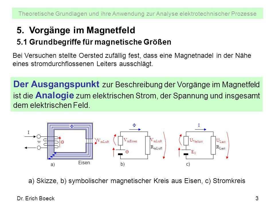 Theoretische Grundlagen und ihre Anwendung zur Analyse elektrotechnischer Prozesse Dr. Erich Boeck3 5. Vorgänge im Magnetfeld 5.1 Grundbegriffe für ma