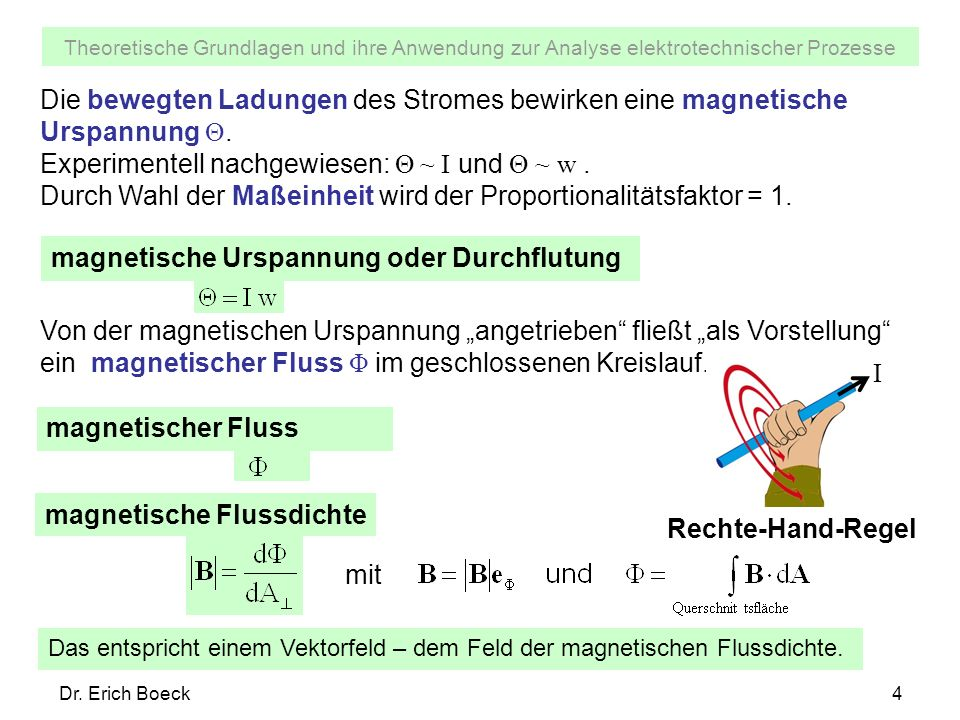 Theoretische Grundlagen und ihre Anwendung zur Analyse elektrotechnischer Prozesse Dr. Erich Boeck4 magnetische Urspannung oder Durchflutung Von der m