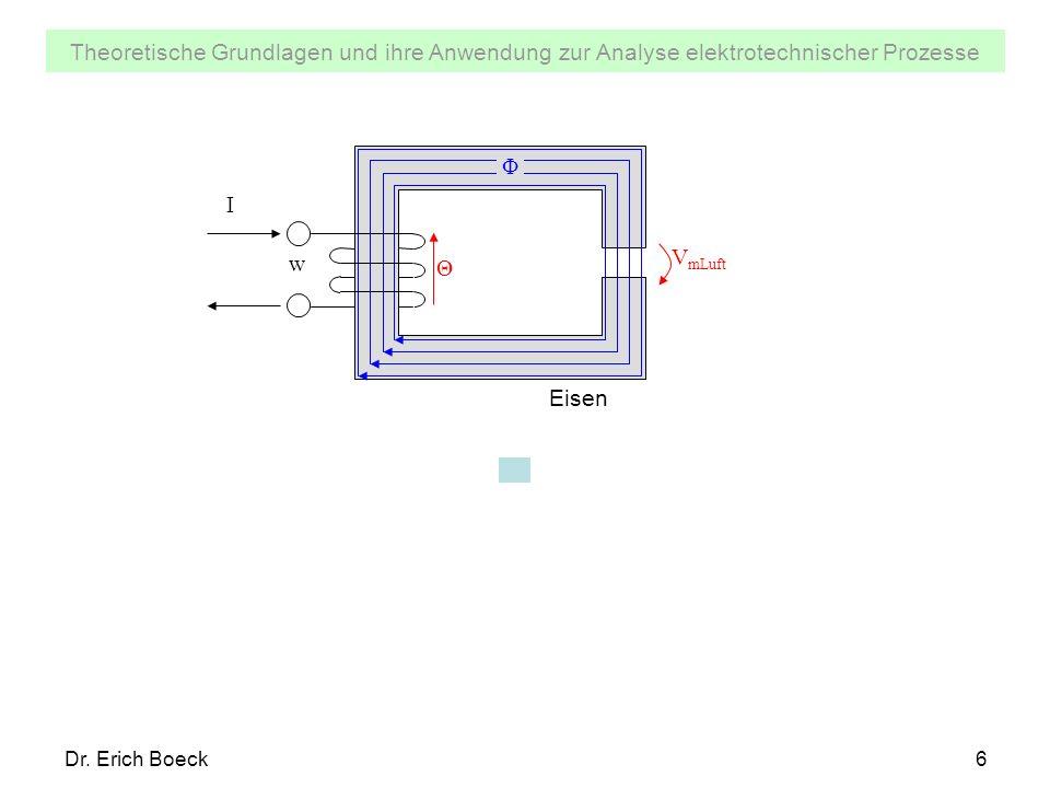 Theoretische Grundlagen und ihre Anwendung zur Analyse elektrotechnischer Prozesse Dr. Erich Boeck6 V mLuft Φ I Θ w Eisen