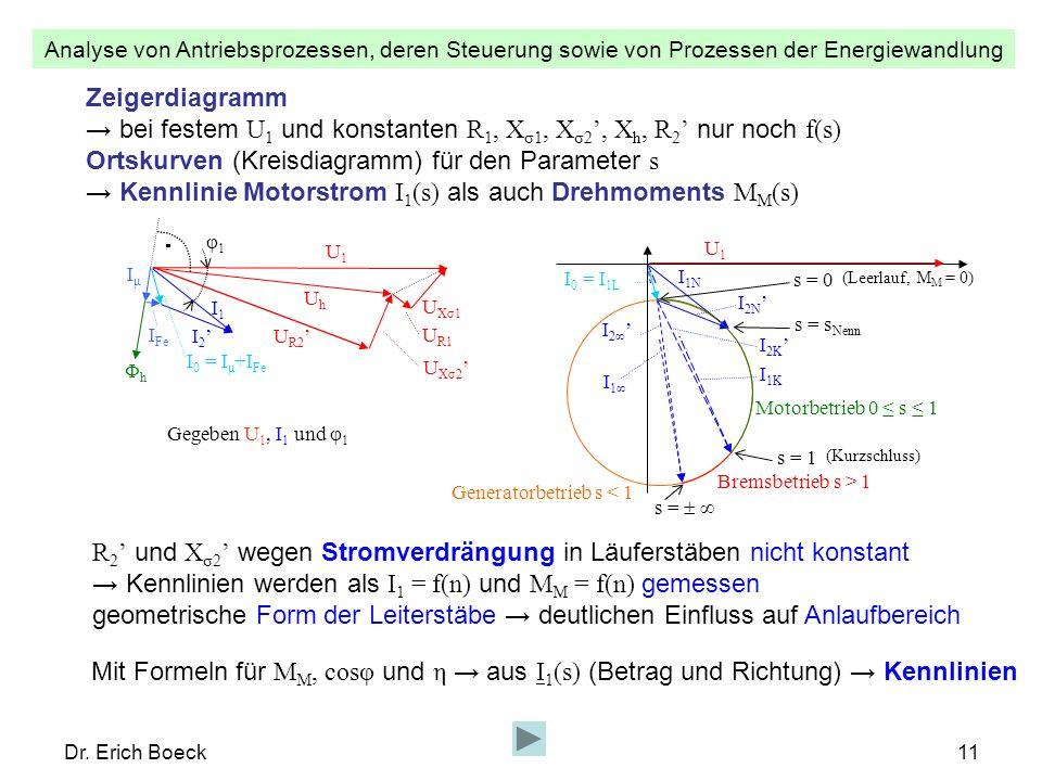 Analyse von Antriebsprozessen, deren Steuerung sowie von Prozessen der Energiewandlung Dr. Erich Boeck11 Zeigerdiagramm bei festem U 1 und konstanten