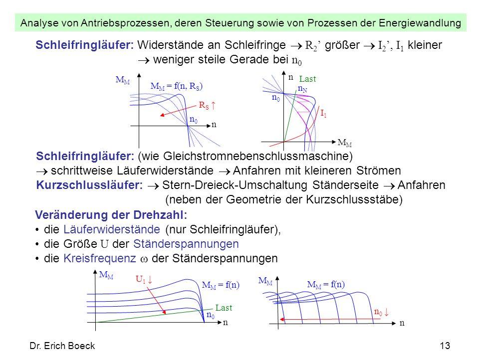 Analyse von Antriebsprozessen, deren Steuerung sowie von Prozessen der Energiewandlung Dr. Erich Boeck13 Schleifringläufer: Widerstände an Schleifring