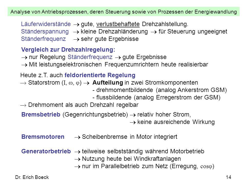 Analyse von Antriebsprozessen, deren Steuerung sowie von Prozessen der Energiewandlung Dr. Erich Boeck14 Vergleich zur Drehzahlregelung: nur Regelung