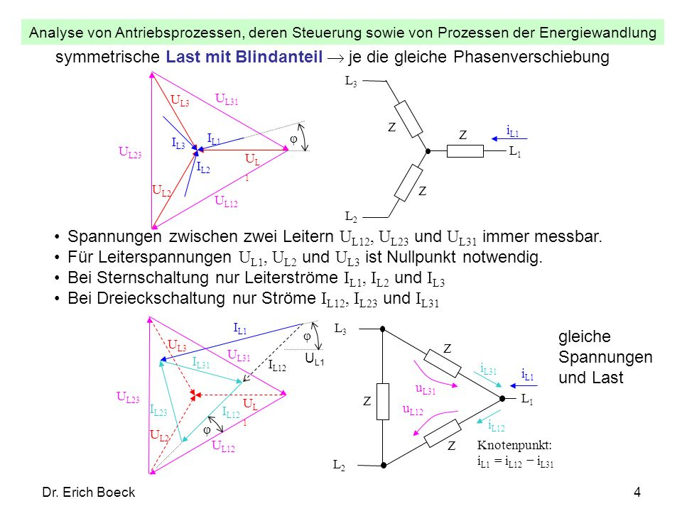 Analyse von Antriebsprozessen, deren Steuerung sowie von Prozessen der Energiewandlung Dr. Erich Boeck4 symmetrische Last mit Blindanteil je die gleic