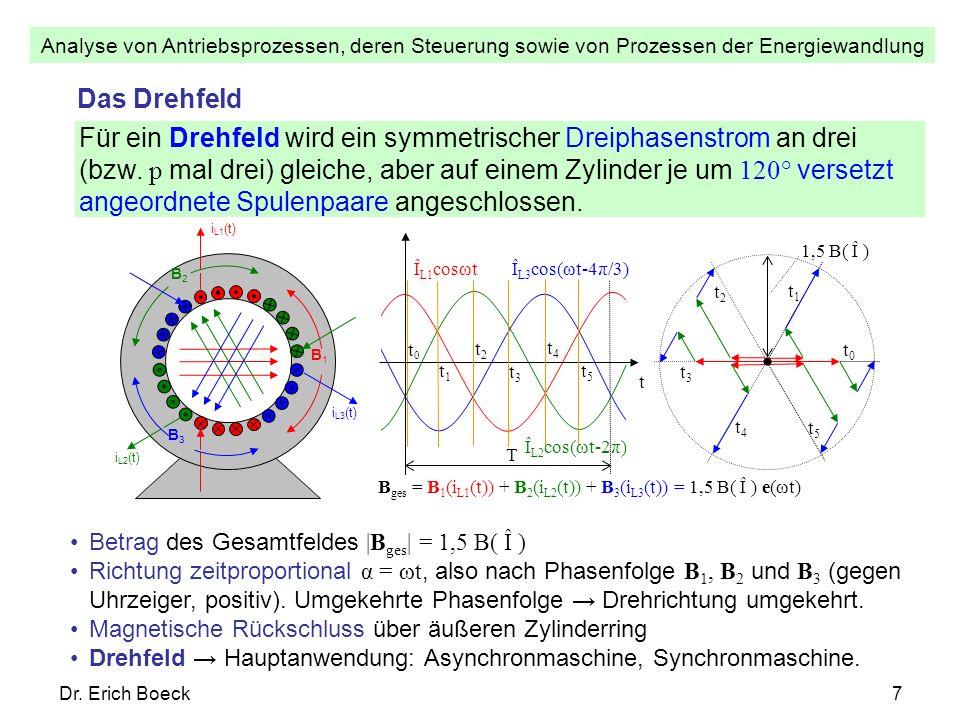 Analyse von Antriebsprozessen, deren Steuerung sowie von Prozessen der Energiewandlung Dr. Erich Boeck7 Das Drehfeld Für ein Drehfeld wird ein symmetr