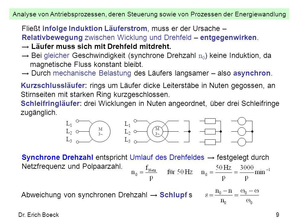 Analyse von Antriebsprozessen, deren Steuerung sowie von Prozessen der Energiewandlung Dr. Erich Boeck9 Fließt infolge Induktion Läuferstrom, muss er