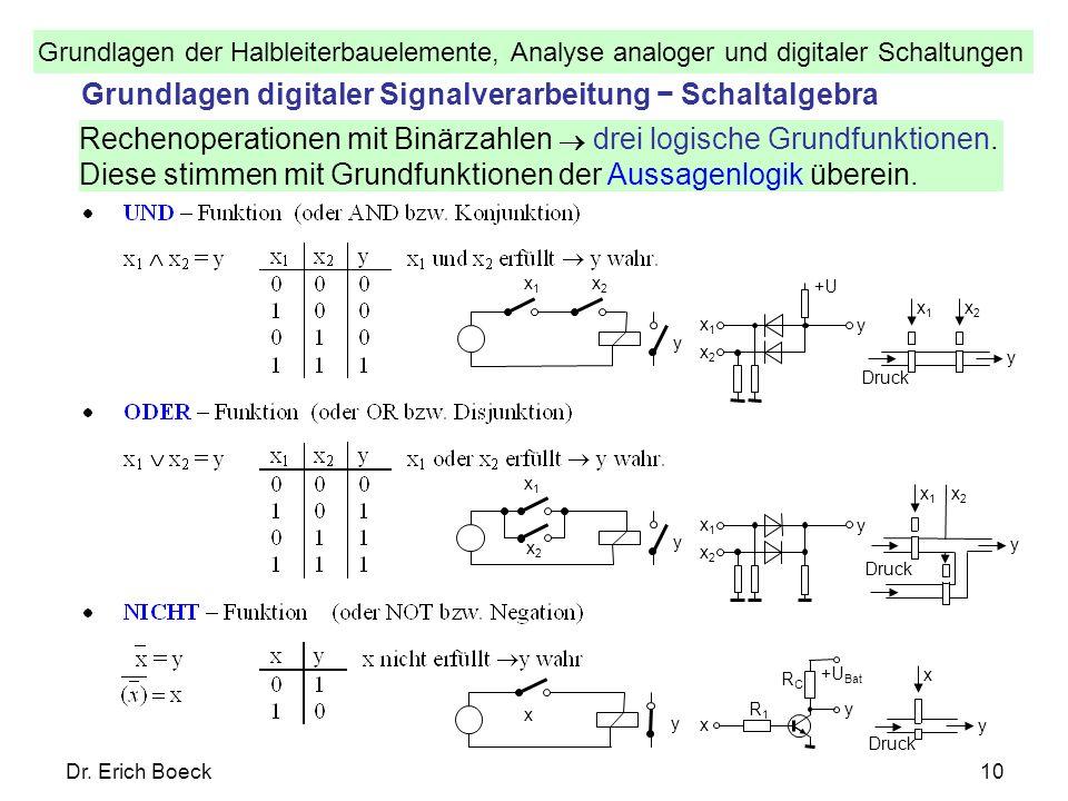 Grundlagen der Halbleiterbauelemente, Analyse analoger und digitaler Schaltungen Dr. Erich Boeck10 Grundlagen digitaler Signalverarbeitung Schaltalgeb