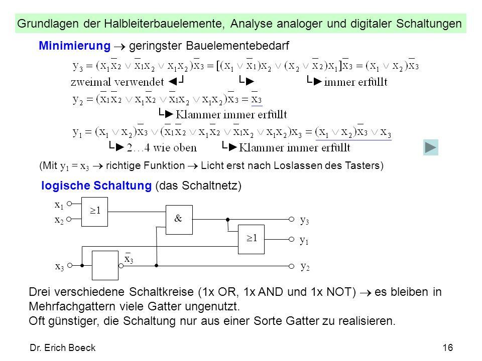 Grundlagen der Halbleiterbauelemente, Analyse analoger und digitaler Schaltungen Dr. Erich Boeck16 Minimierung geringster Bauelementebedarf (Mit y 1 =