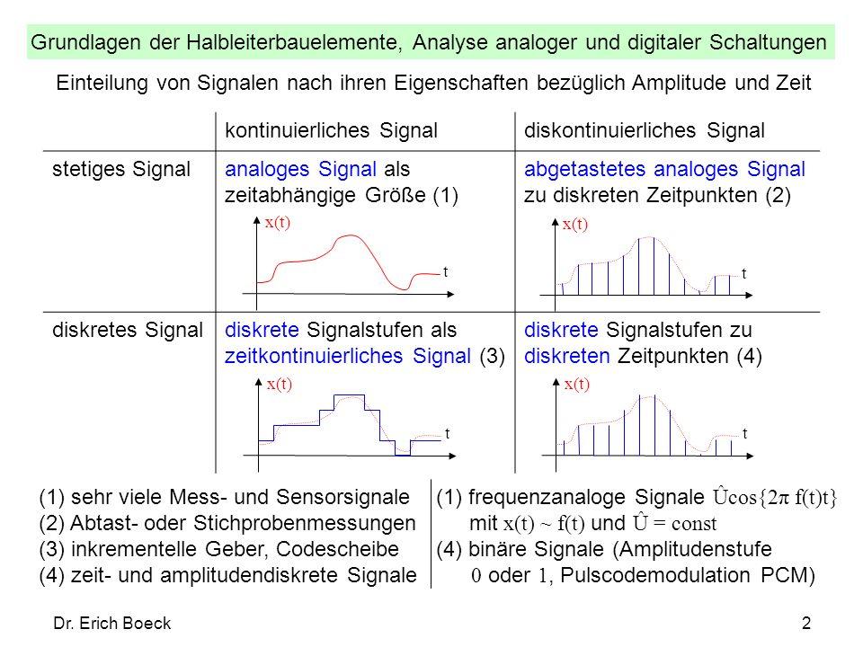 Grundlagen der Halbleiterbauelemente, Analyse analoger und digitaler Schaltungen Dr. Erich Boeck2 Einteilung von Signalen nach ihren Eigenschaften bez