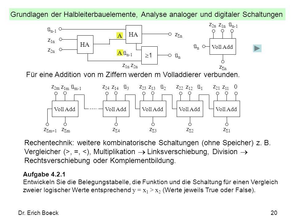 Grundlagen der Halbleiterbauelemente, Analyse analoger und digitaler Schaltungen Dr. Erich Boeck20 ünün z Σn Voll Add z 1n z 2n ü n-1 z 1n z 2n HA ü n