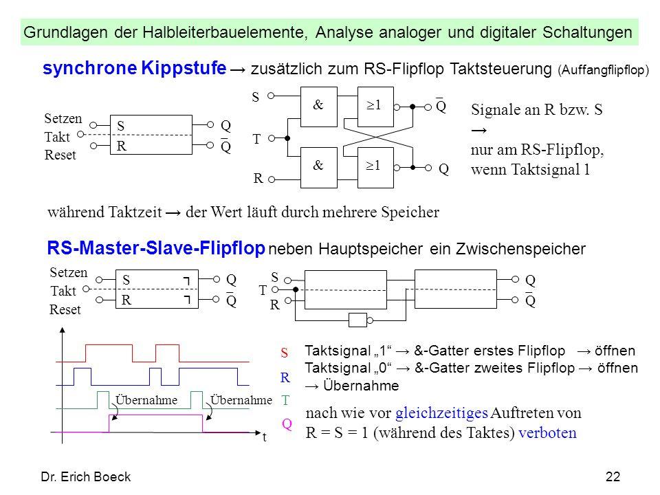 Grundlagen der Halbleiterbauelemente, Analyse analoger und digitaler Schaltungen Dr. Erich Boeck22 synchrone Kippstufe zusätzlich zum RS-Flipflop Takt