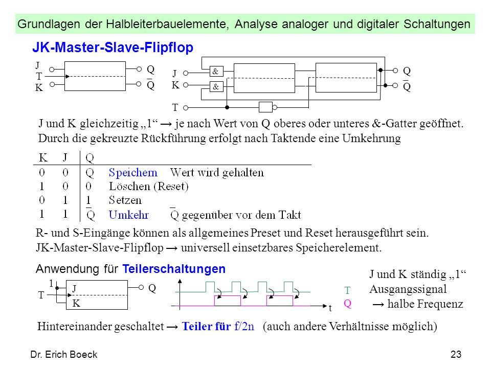 Grundlagen der Halbleiterbauelemente, Analyse analoger und digitaler Schaltungen Dr. Erich Boeck23 JK-Master-Slave-Flipflop Q Q J K T J T Q Q K & & J